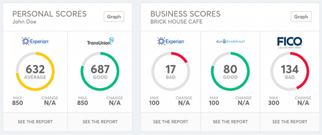 business credit scores Nav.com