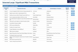 alternative lending mergers & acquisitions