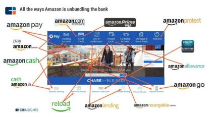 Bank of Amazon unbundling financial services