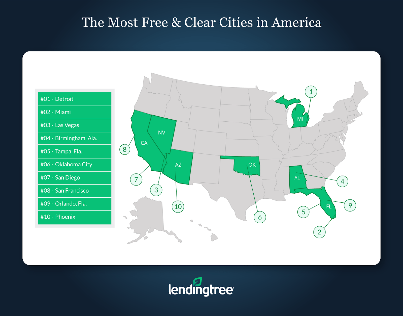 The Most Free and Clear Cities