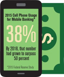 smartphone and mobile banking